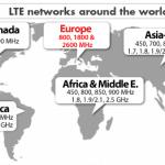LTE a nivel mundial: Multitud de frecuencias. No todos los móviles con 4G/LTE valen. ¡OJO!