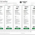 Republica Movil da la opción a reducir velocidad al estilo de MASMOVIL por 1,2€/mes en vez de cobrar exceso.