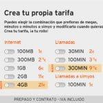 SIMYO lanza nuevos bonos de datos y voz con hasta 4GB al mes por 21€.