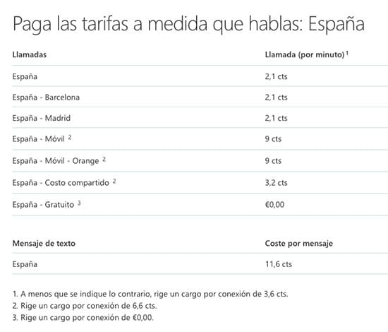 skype_mas_caro_que_google_voz_digital