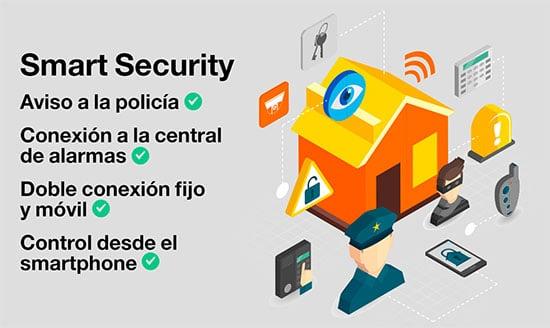 smartsecuritybyorange2017