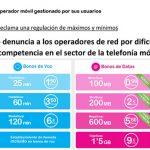 Suop denuncia a los operadores de red por dificultar la competencia en telefonía móvil.