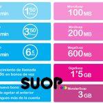 SUOP escucha a sus clientes con un bono de 3GB por 19,95€ en prepago.