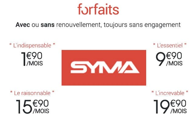 Syma Mobile Francia