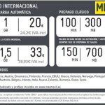 MASMOVIL lanza una tarifa CERO internacional con bonos interesantes.