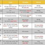La operadora R se adapta al mercado con una rebaja de sus tarifas a 2c/min y nuevas tarifas planas más competitivas.