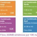 YOIGO lanza su convergencia de fibra: 15-30% descuento.