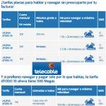 Telecable renueva tarifas mejorando los minutos y tráfico de MBs incluidos.