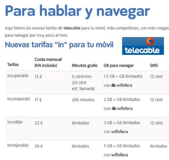 telecableinmejorablevodafonesin4g