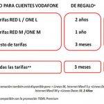 VODAFONE apuesta por ofrecer música de alta calidad: TIDAL según tarifa.