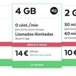 TUENTI lanza una tarifa temporal 4GB+ilimitadas VOZ DIGITAL 14€.
