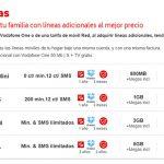 Vodafone sigue subiendo precios a cambio de más datos: Lineas M+ de 23 a 25€, de 2 a 3GB.
