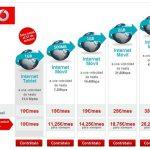 Vodafone nos invita a irnos si consumimos muchos GB al mes al anular su tarifa de 10GB de 45€/mes.