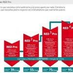Vodafone empresas revoluciona el sector de las tarifas Infinitas ofreciendo 1GB más que Yoigo por 39€/mes con