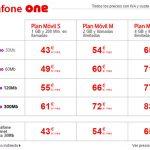 VODAFONE ofrecerá 300Mb a partir de Julio y actualizará de 200MB a 300MB sin coste y sin necesidad de pedirlo.
