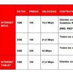 Vodafone mejora sus tarifas de Internet con la mejor red del mercado. ¿Es todo oro lo que reluce?
