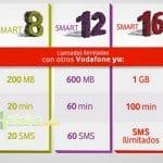 Vodafone Yu, llamadas ilimitadas en prepago a cambio de cuotas mensuales desde 8€/mes con Internet.