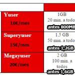 VODAFONE mejora las tarifas prepago YU con más datos.