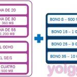 Yoigo cambia: Anula su tarifa de llamadas Gratis, Anula desvios gratuitos entre Yoigo y sube las tarifas de los 901/902. A cambio crea tarifas planas moviles, ofrece tarifa multidispositivo y añade tarifa 6c/min en prepago.