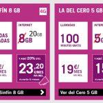 YOIGO ofrecerá 6GB en sus tarifas en Diciembre 2015 y Enero 2016 por 19€