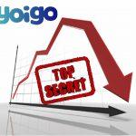 YOIGO necesita su propia marca low cost tras 80 millones en perdidas en 2014. ¿Me harán caso?