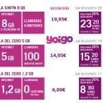 YOIGO empeora su tarifa SIN FIN a 8GB y AMENA deja de comercializar 10GB.