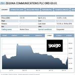 La venta de YOIGO no esta aún confirmada a ZEGONA.